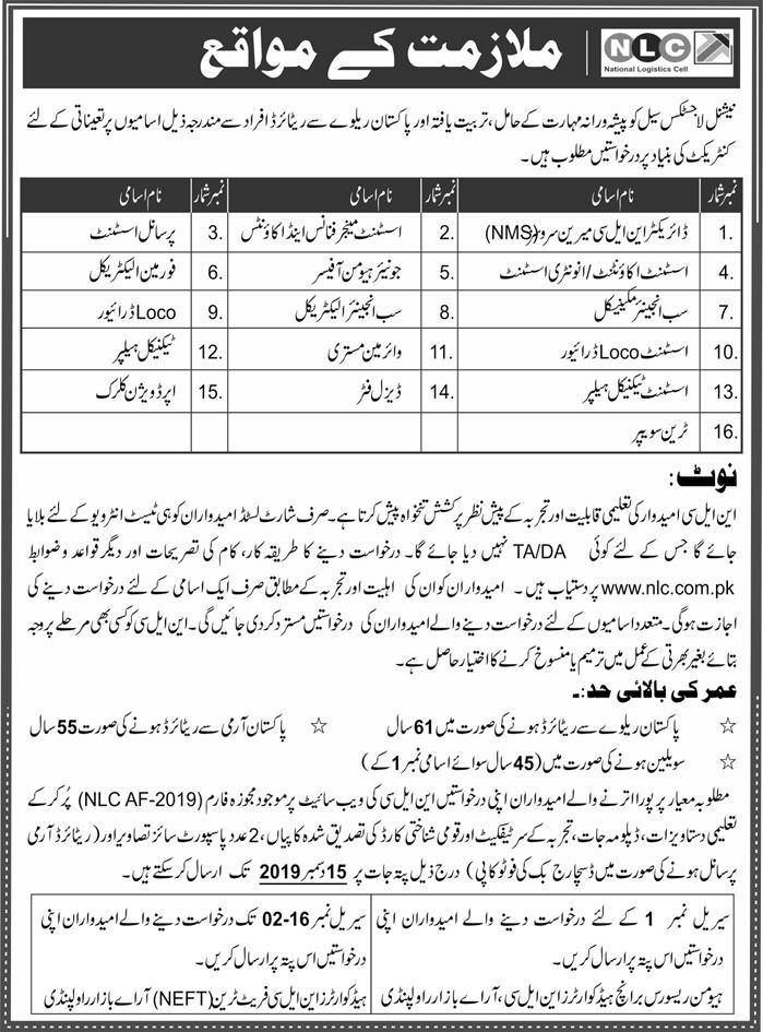 Latest NLC Jobs 2019